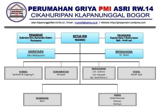 Griya PMI Asri